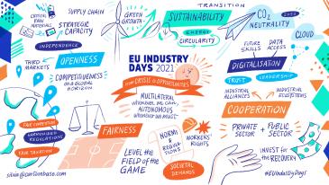 Wpływ aktu o usługach cyfrowych na gospodarkę - zaproszenie na konferencję