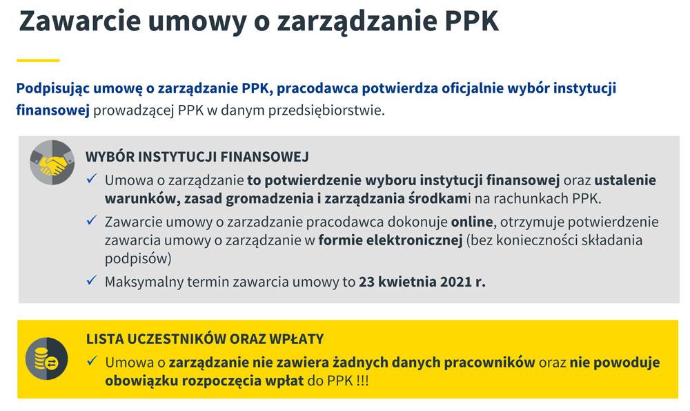 Zawarcie umowy o zarządzanie PPK (materiał: Aviva)