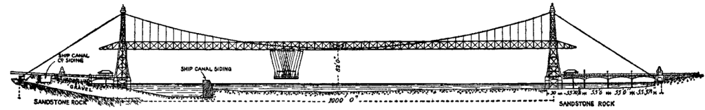 Widnes Runcon Transporter Bridge, szkic pokazujący jego nietypową wiszącą konstrukcję. Widać też, że w tym miejscu kanał żeglowny i rzeka praktycznie się stykają.